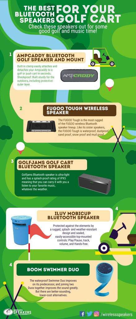 image of the best Wireless Speakers for Your Golf Cart